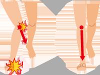 足のバランスを維持するイラスト