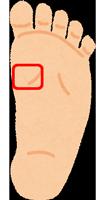 足の裏の土踏まずの前方部分(拇指球の辺り)